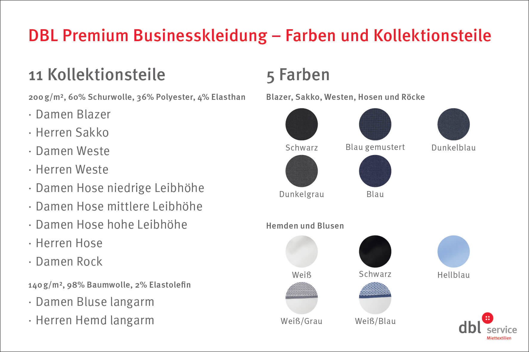 Infografik Business Premium, DBL